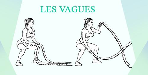 les vagues exercice par la corde ondulatoire