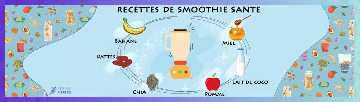 recette smoothie santé pour sportif
